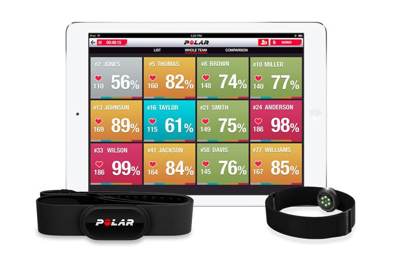 POLAR TEAM COACH® - L'application de perfectionnement en équipe